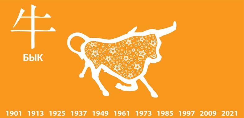 1925 год какого животного по восточному календарю (гороскопу)