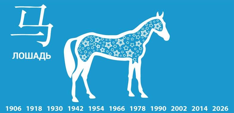 Лошадь гороскоп на 2019 год