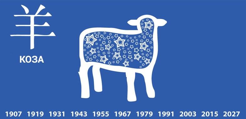 1991 год какого животного по восточному календарю (гороскопу)