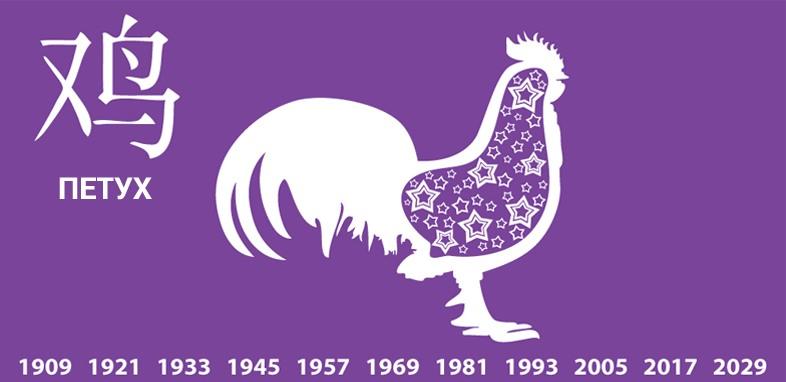 1981 год какого животного по восточному календарю (гороскопу)