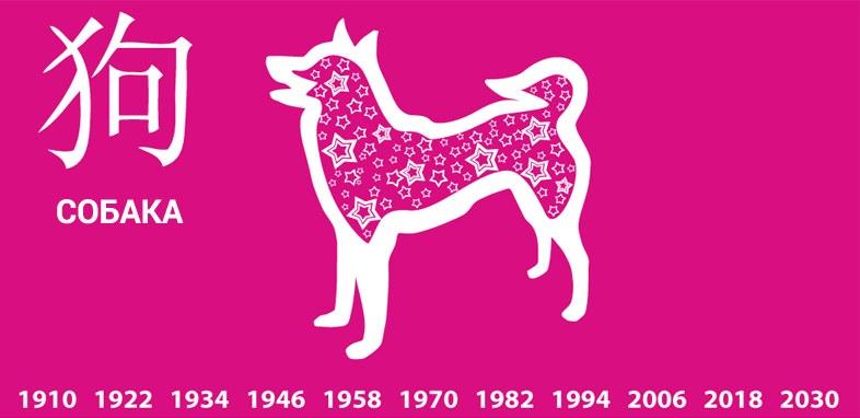 2004 год какого животного по гороскопу китайскому