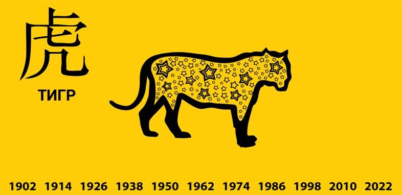 1986 год какого животного по восточному календарю (гороскопу)